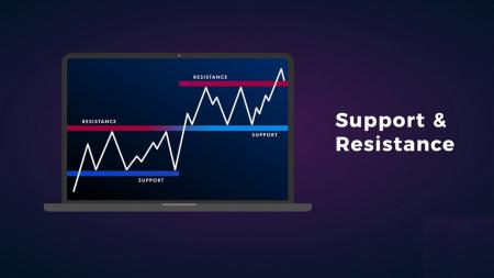 Guía para identificar cuándo el precio quiere romper el soporte / resistencia en Pocket Option y las acciones a tomar